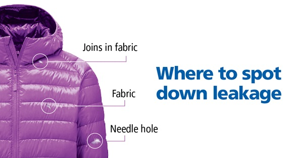 Coats Down Jacket Leakage Solutions