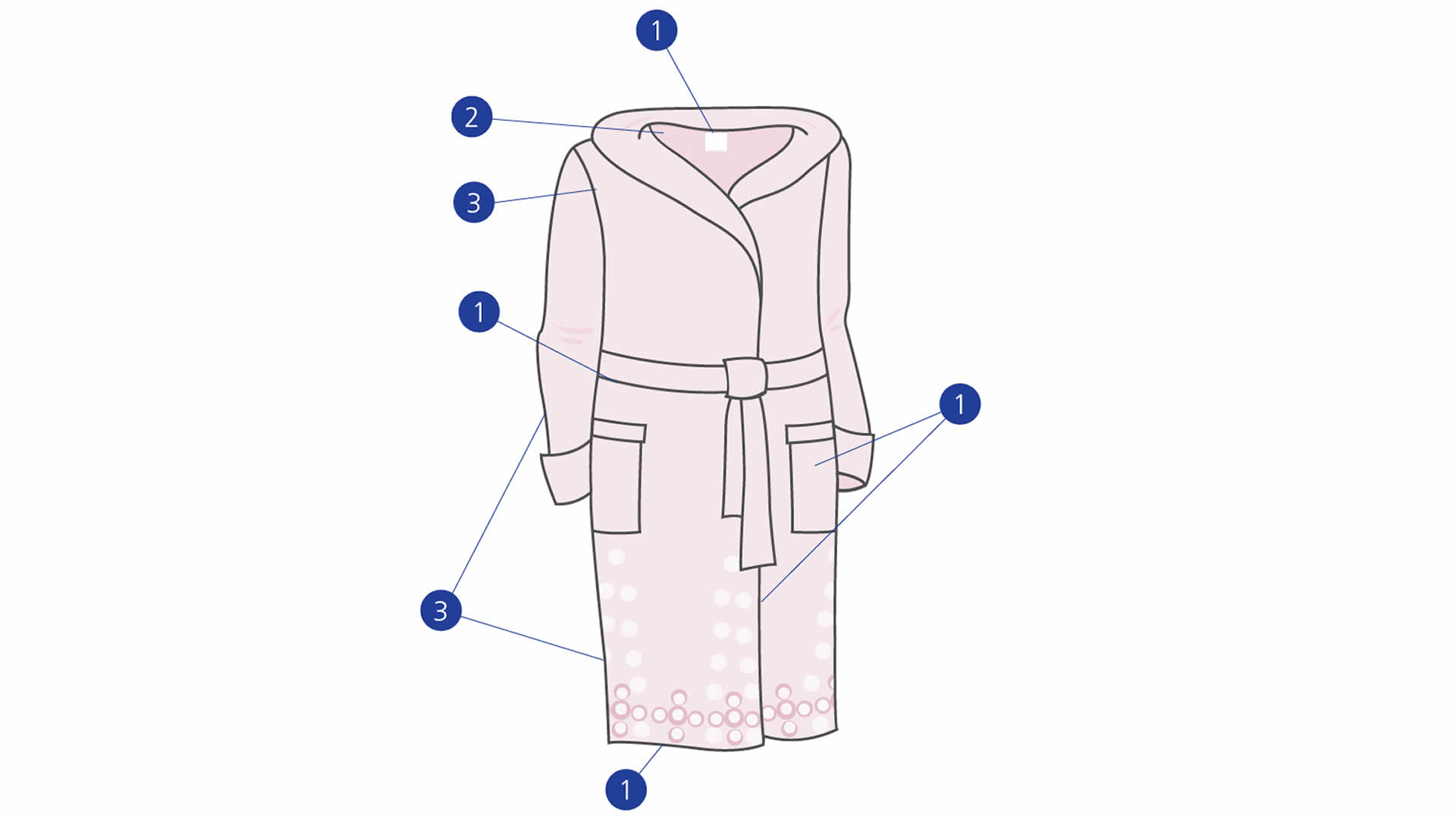 Ladieswear Bathrobes diagram