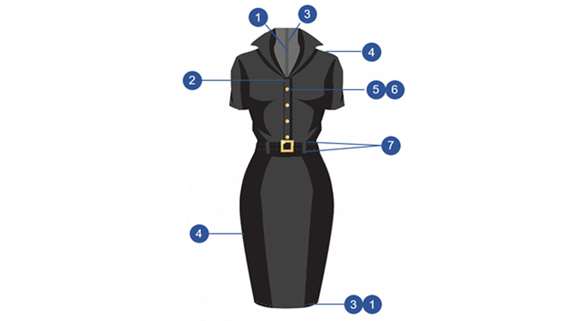 Ladieswear Dresses diagram