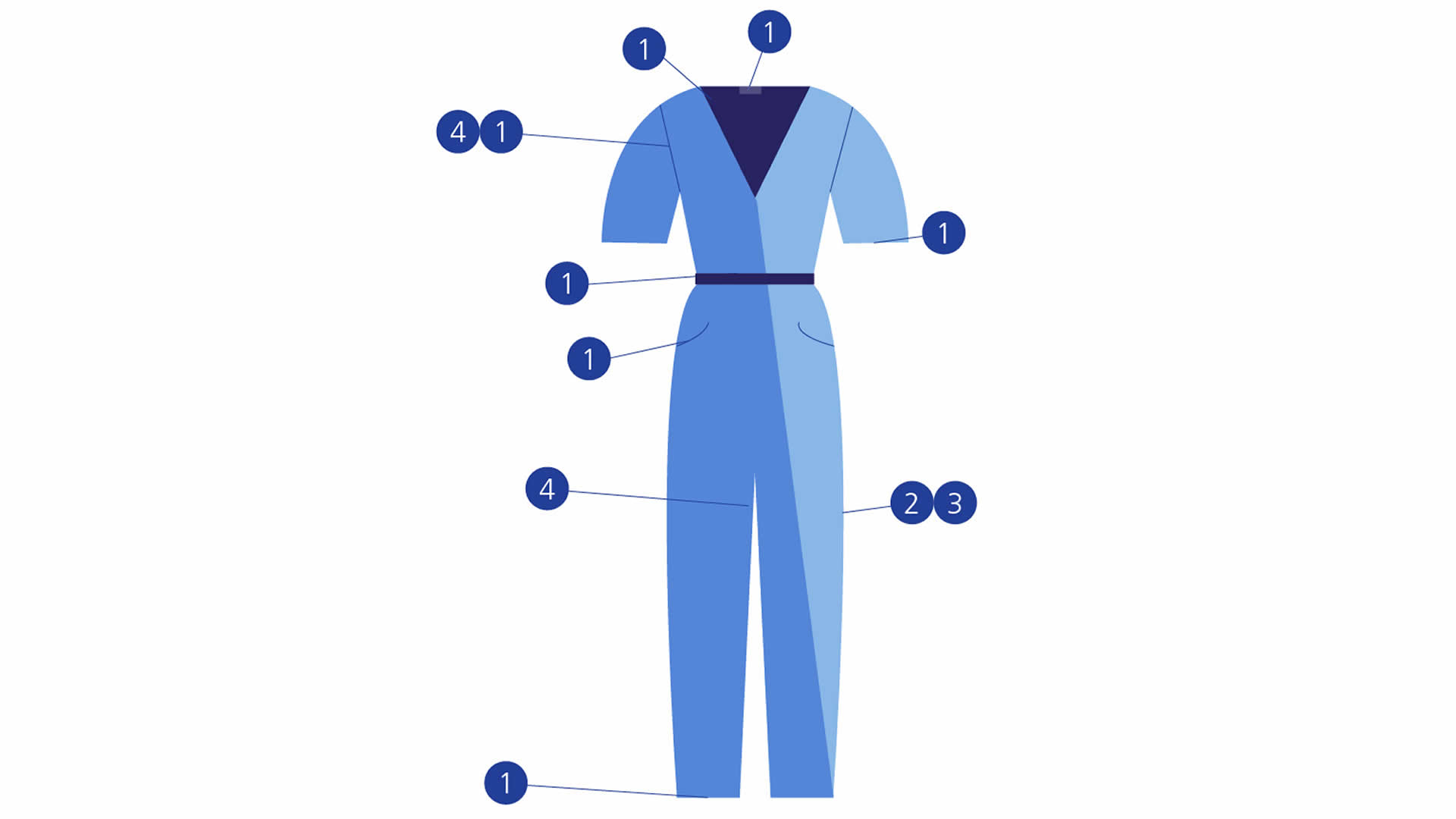 Ladieswear Jump Suits diagram