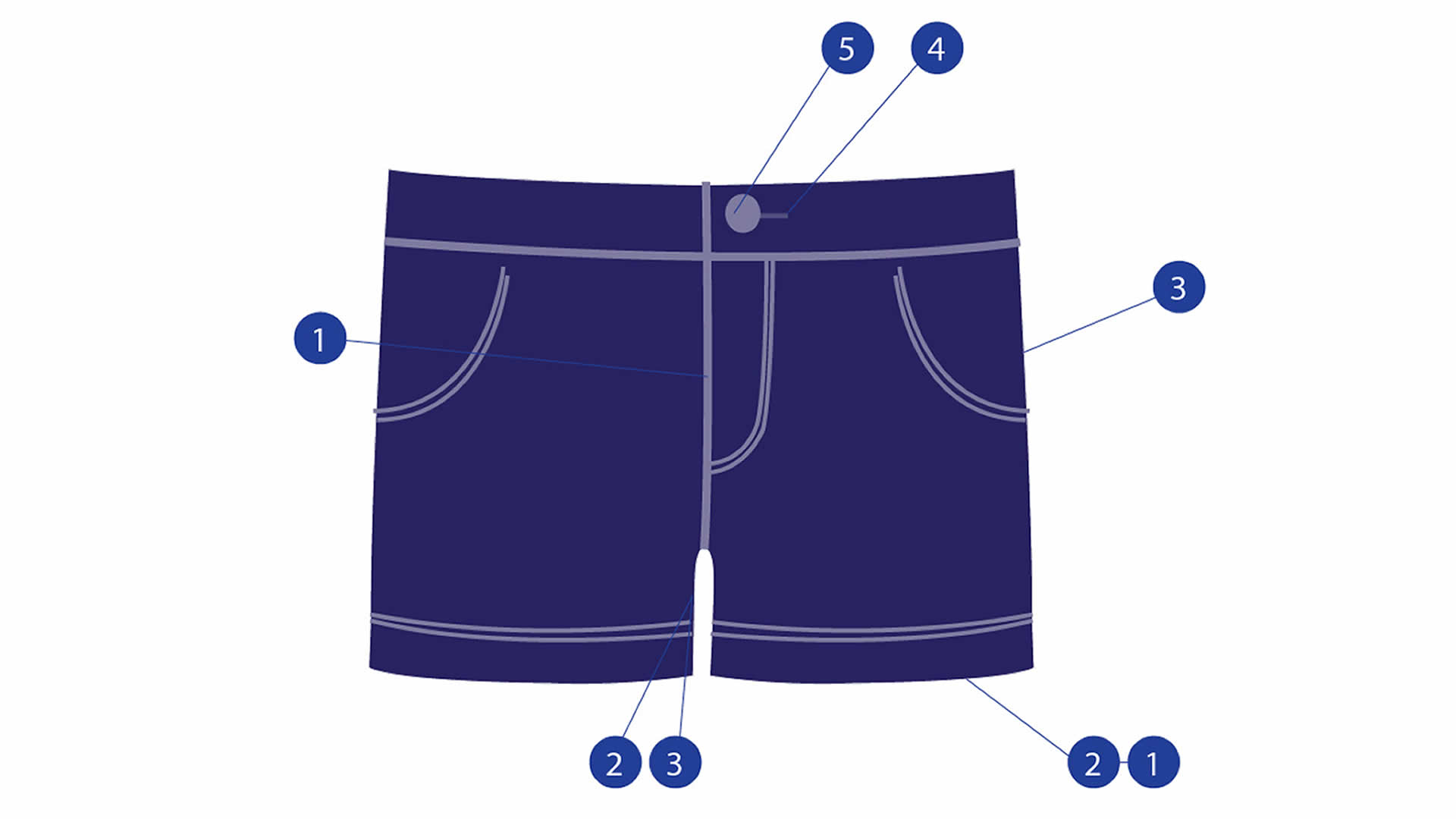 Ladieswear Shorts diagram