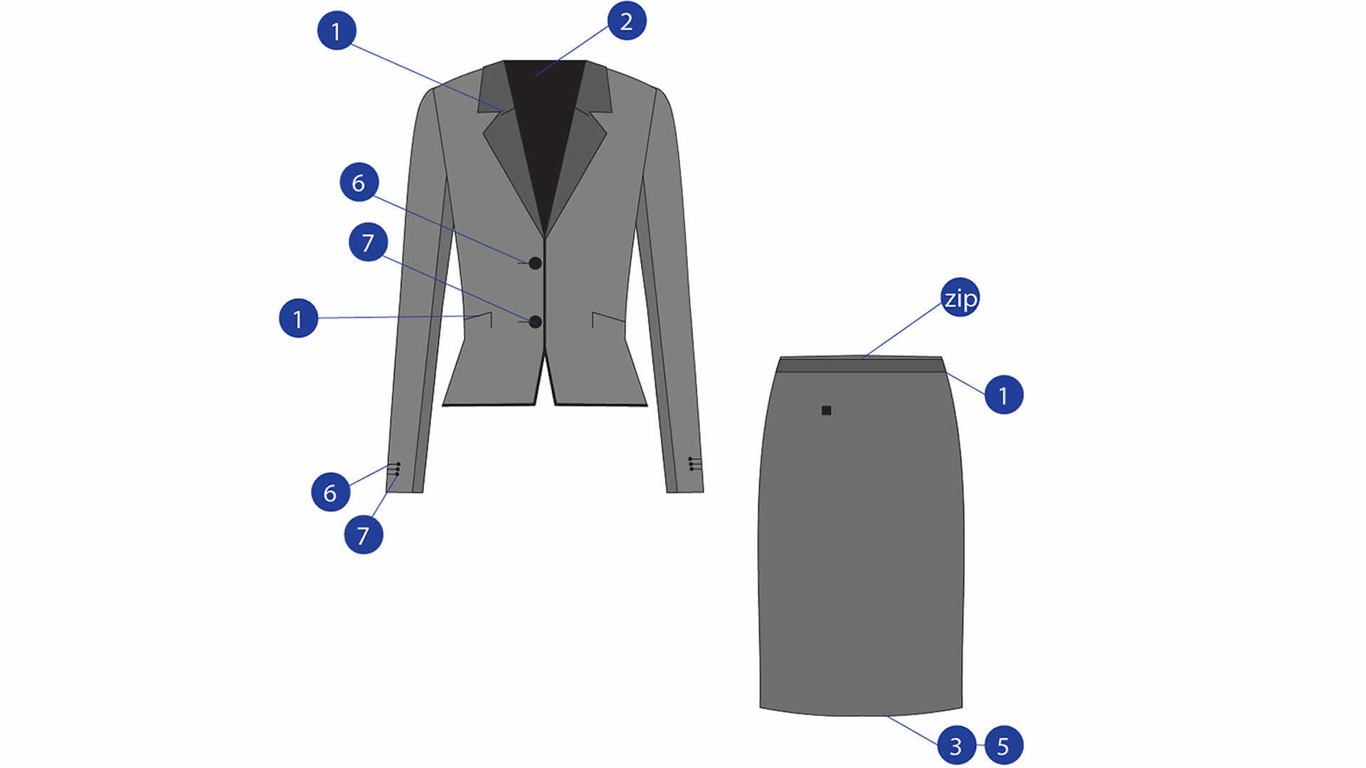 Ladieswear Suits diagram