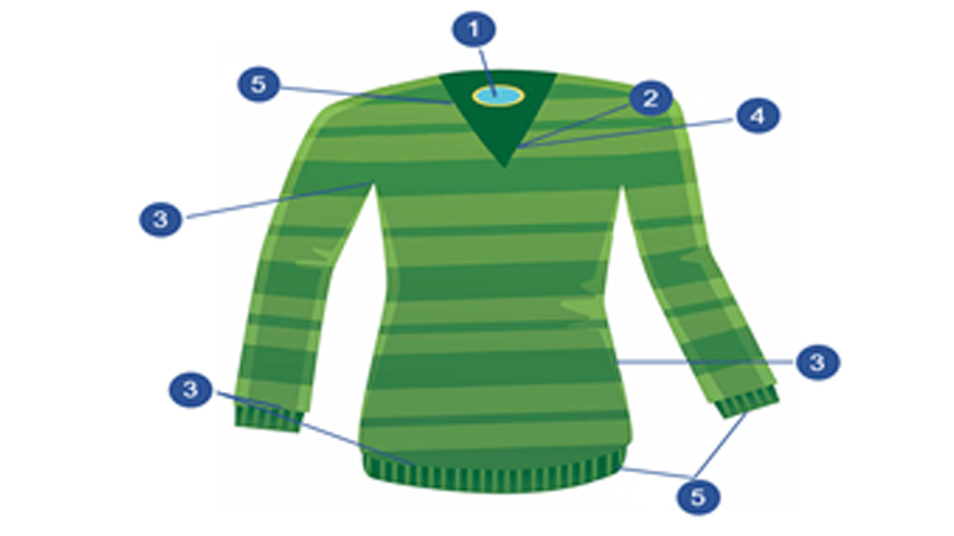 Ladieswear Sweaters diagram
