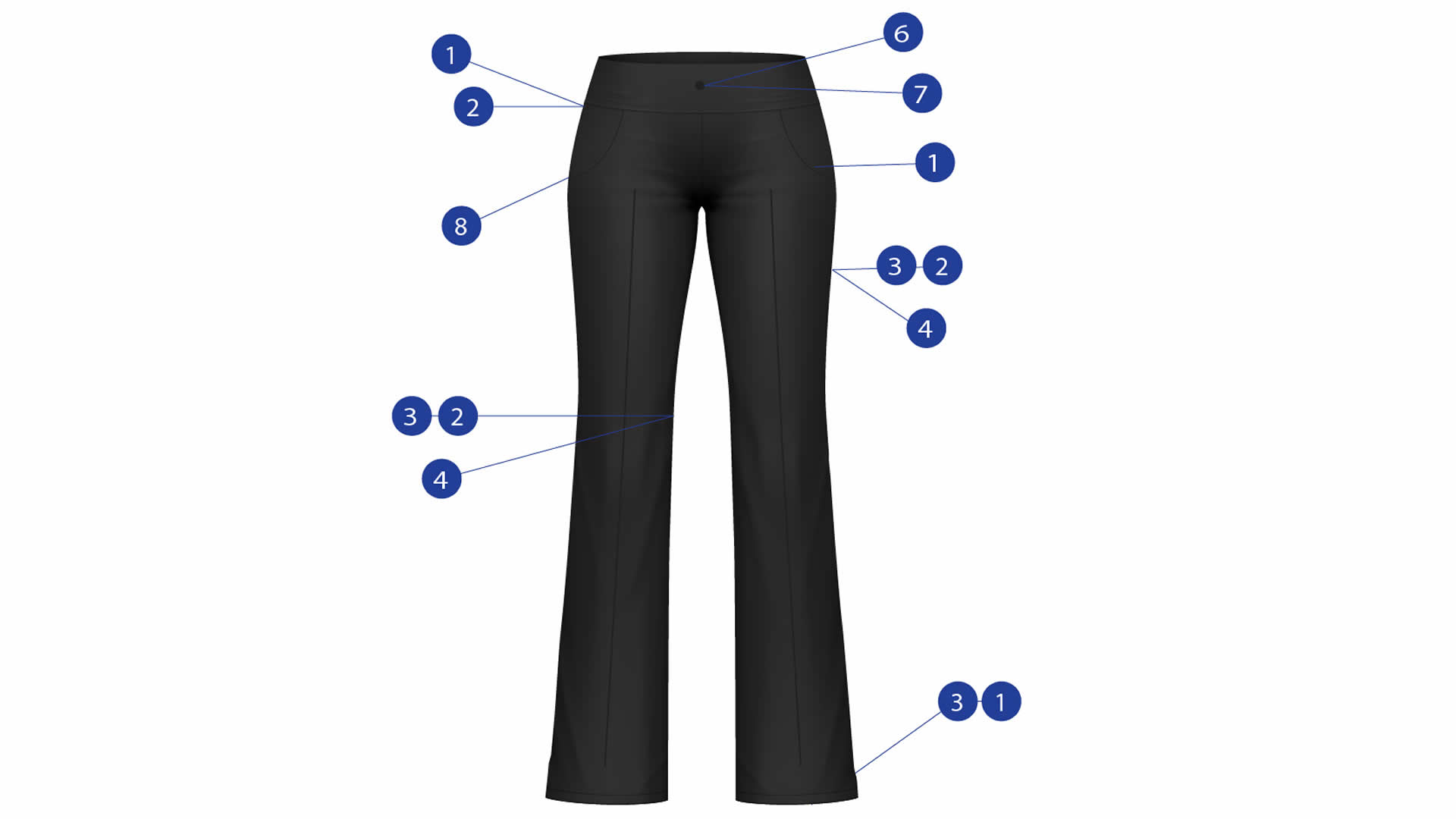 Ladieswear Trousers diagram