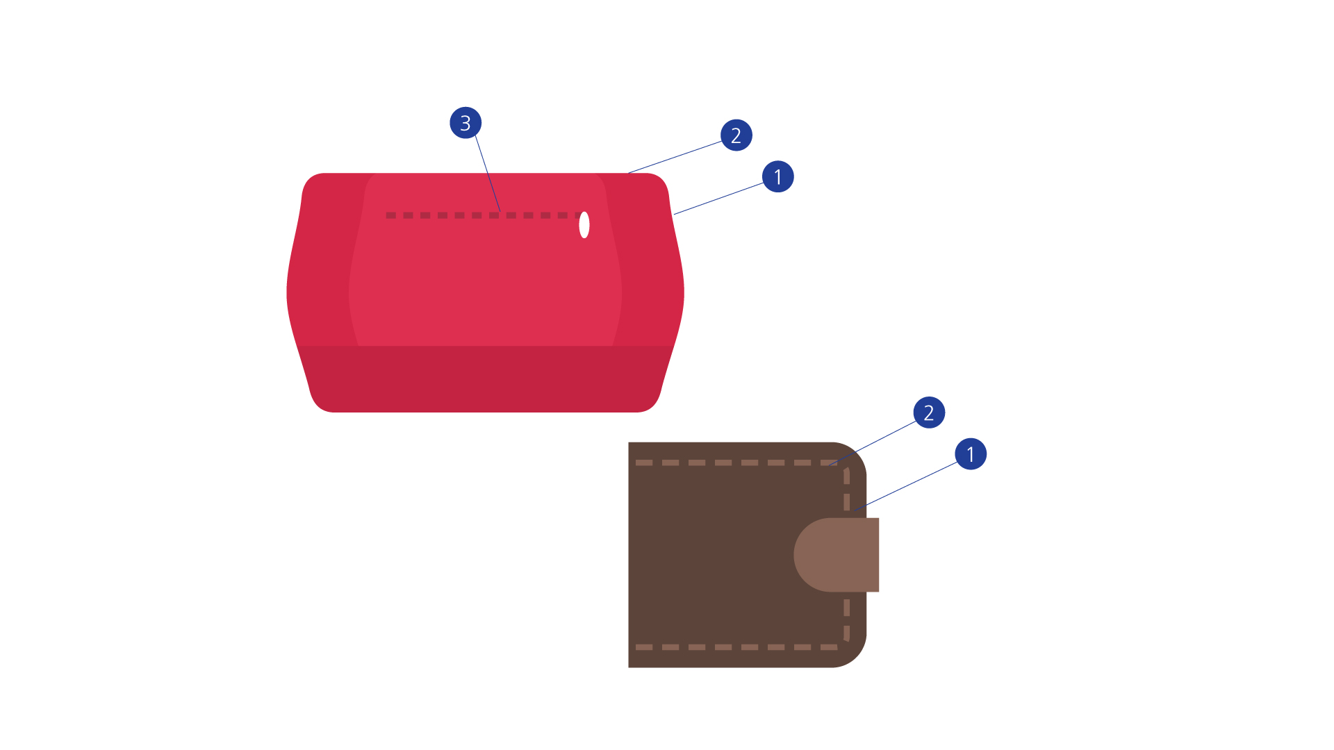 Purses and Wallets diagram