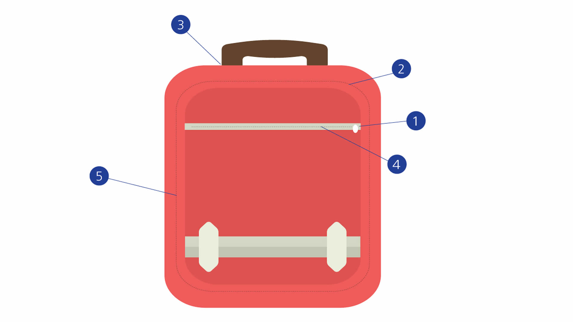 Suitcases diagram
