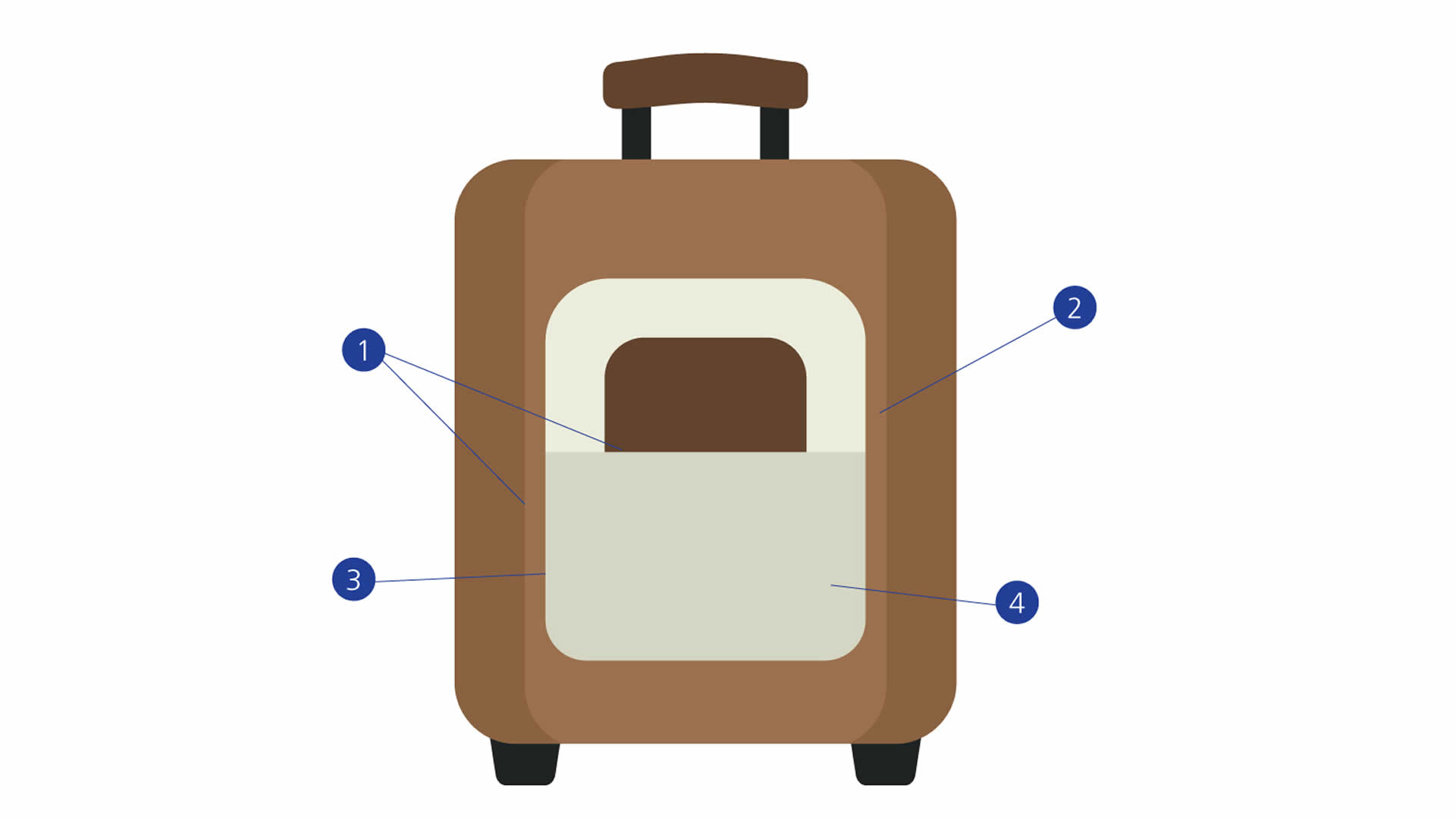 Trolley Bags diagram