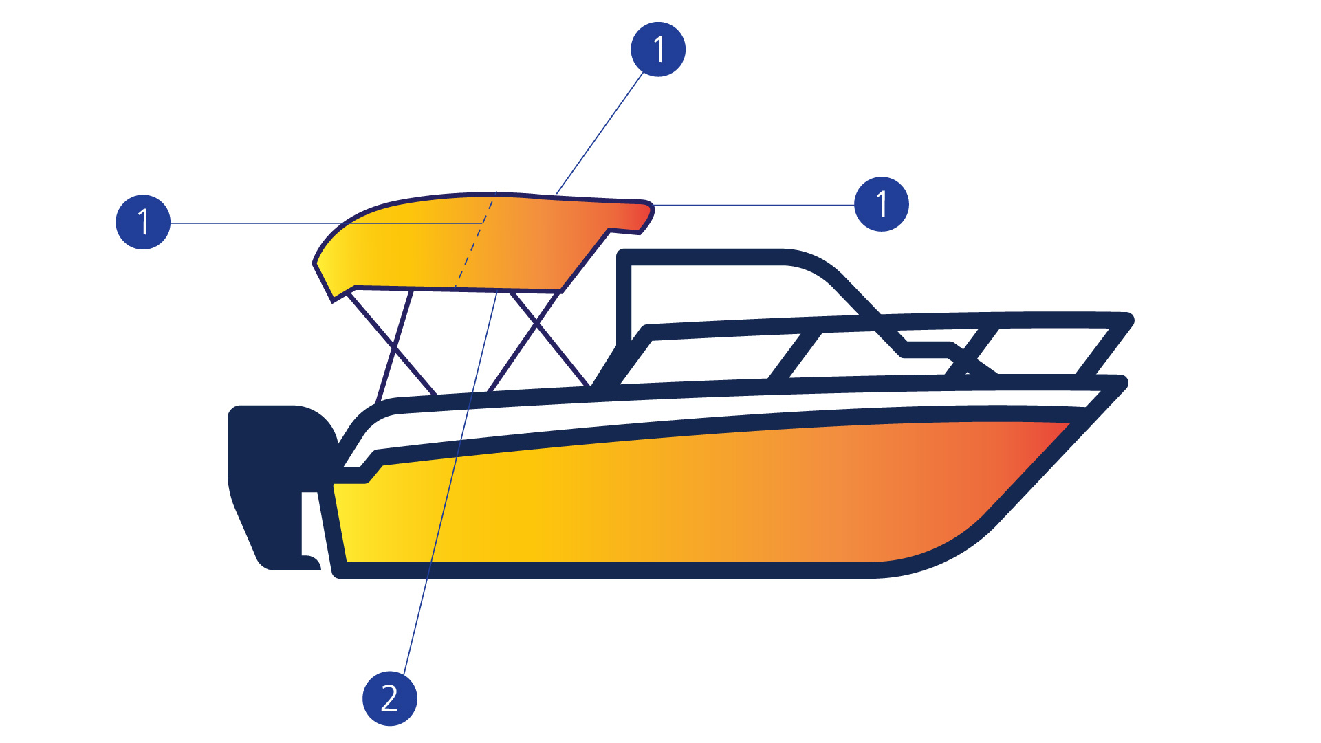 Boat Tops diagram