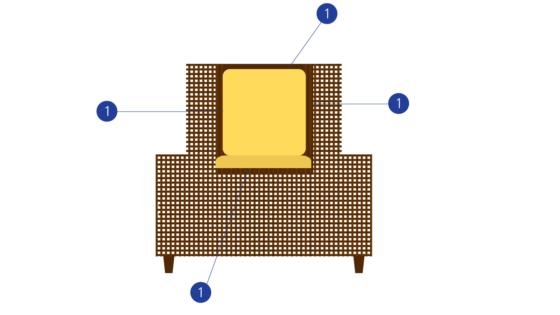 Outdoor Upholstery diagram