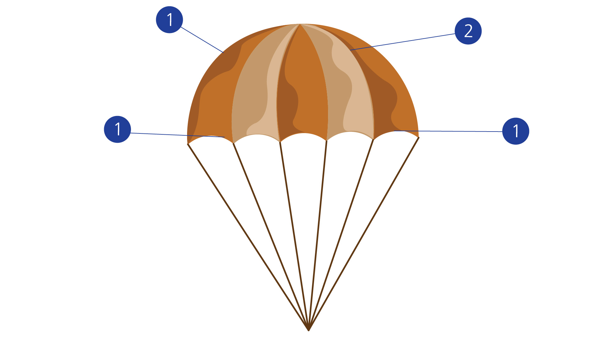 Parachutes wireframe