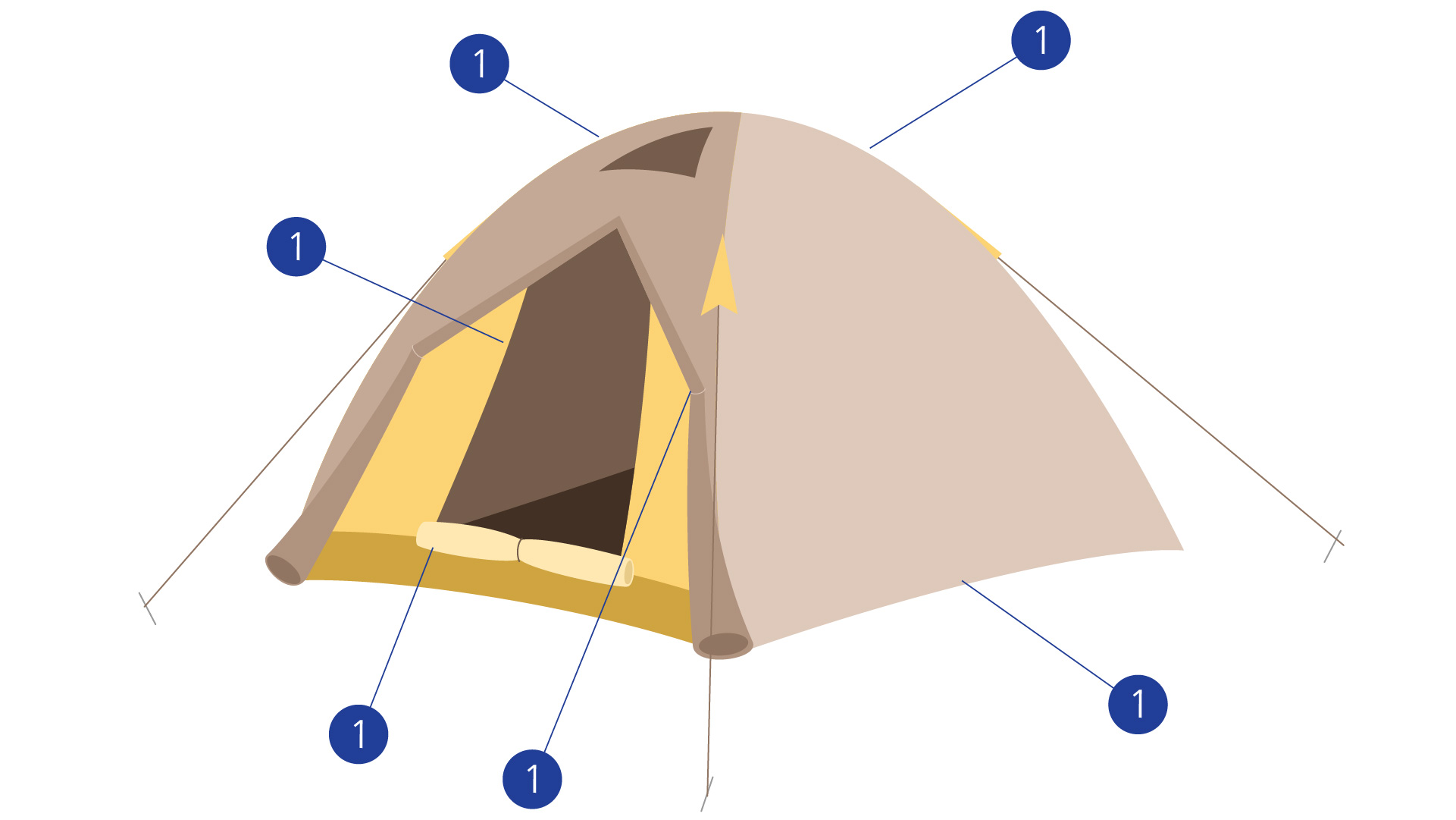 Tents wireframe