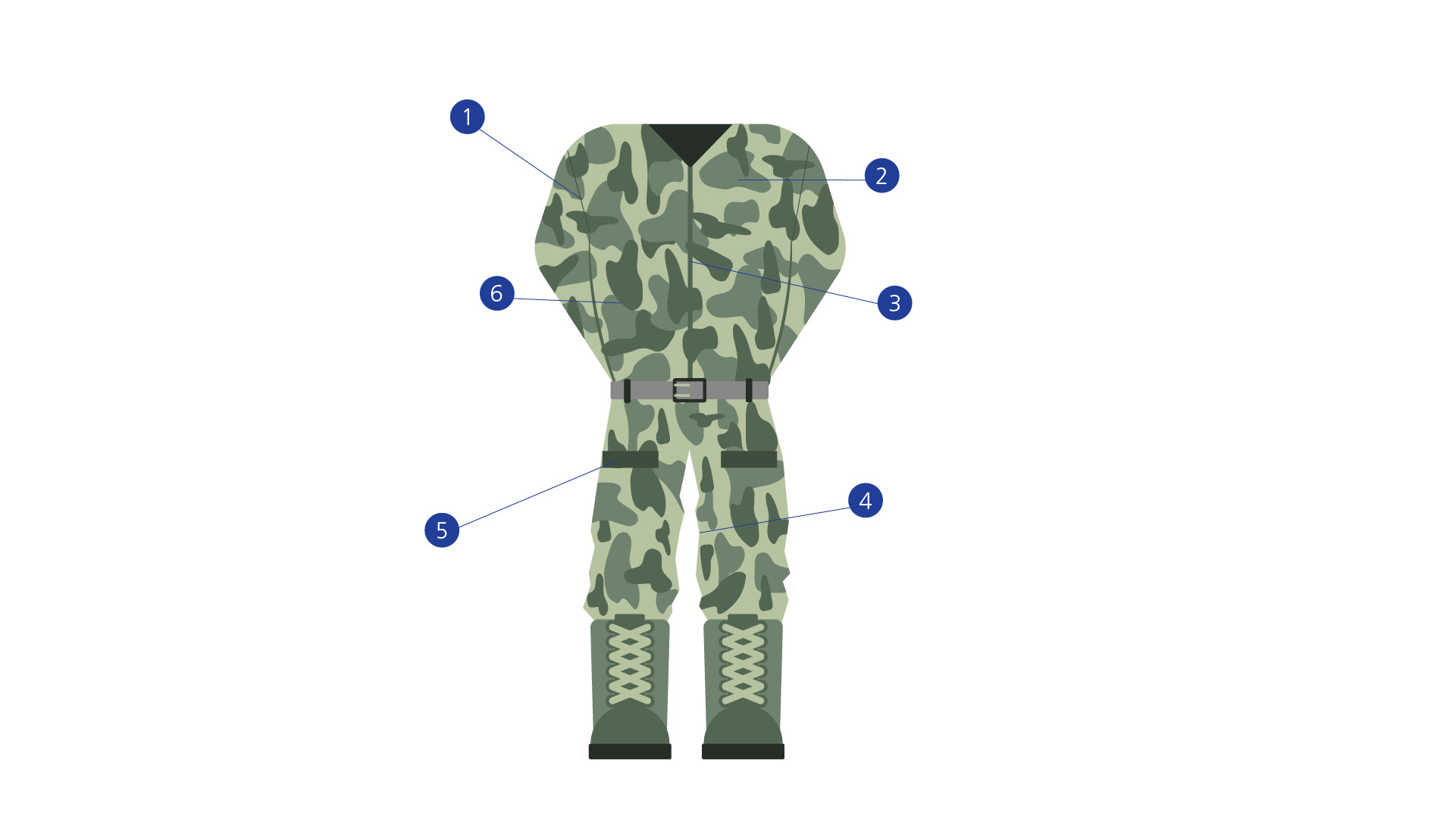 Military combat uniforms wireframe