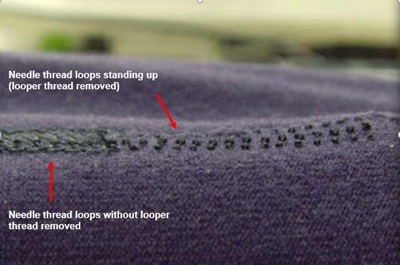 Needle loops produced in a flatseam