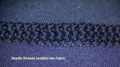 Needle threads bedded into Fabric