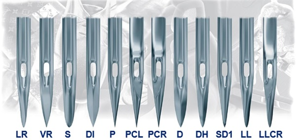 Cutting Points Overview