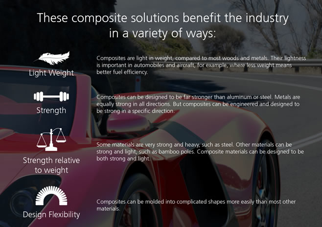 automotive composite infographic