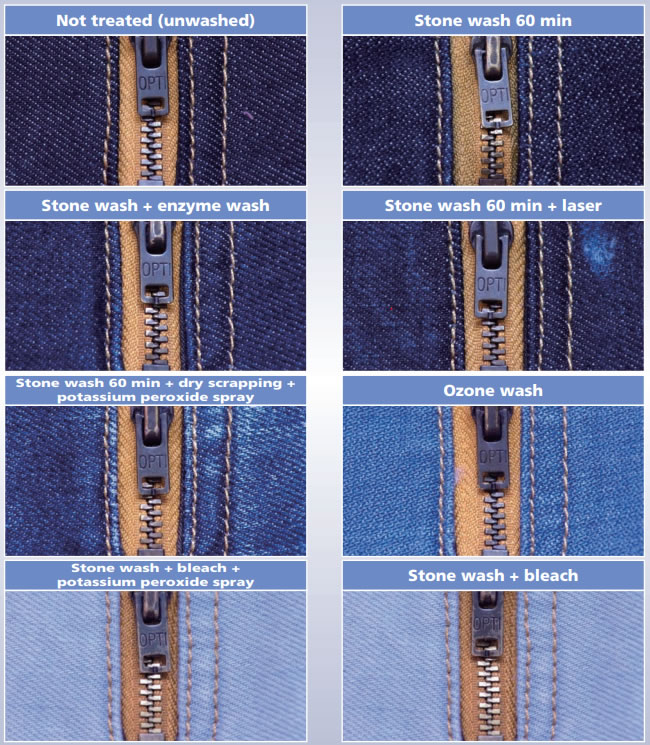 Denim Zip Wash Treatments
